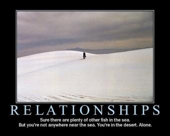 Relationships (Motivator)